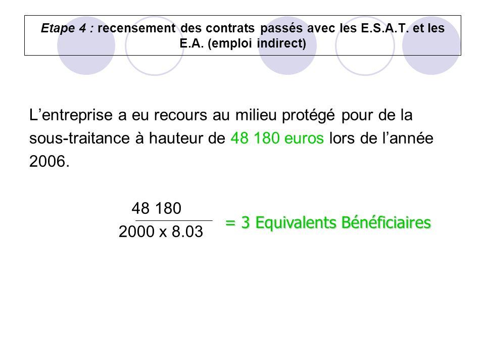 Etape 4 : recensement des contrats passés avec les E.S.A.T. et les E.A. (emploi indirect) Lentreprise a eu recours au milieu protégé pour de la sous-t