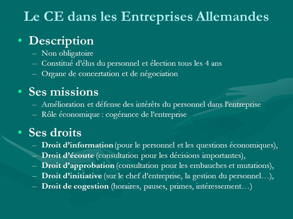 Le CE dans les Entreprises Allemandes Description – –Non obligatoire – –Constitué délus du personnel et élection tous les 4 ans – –Organe de concertat