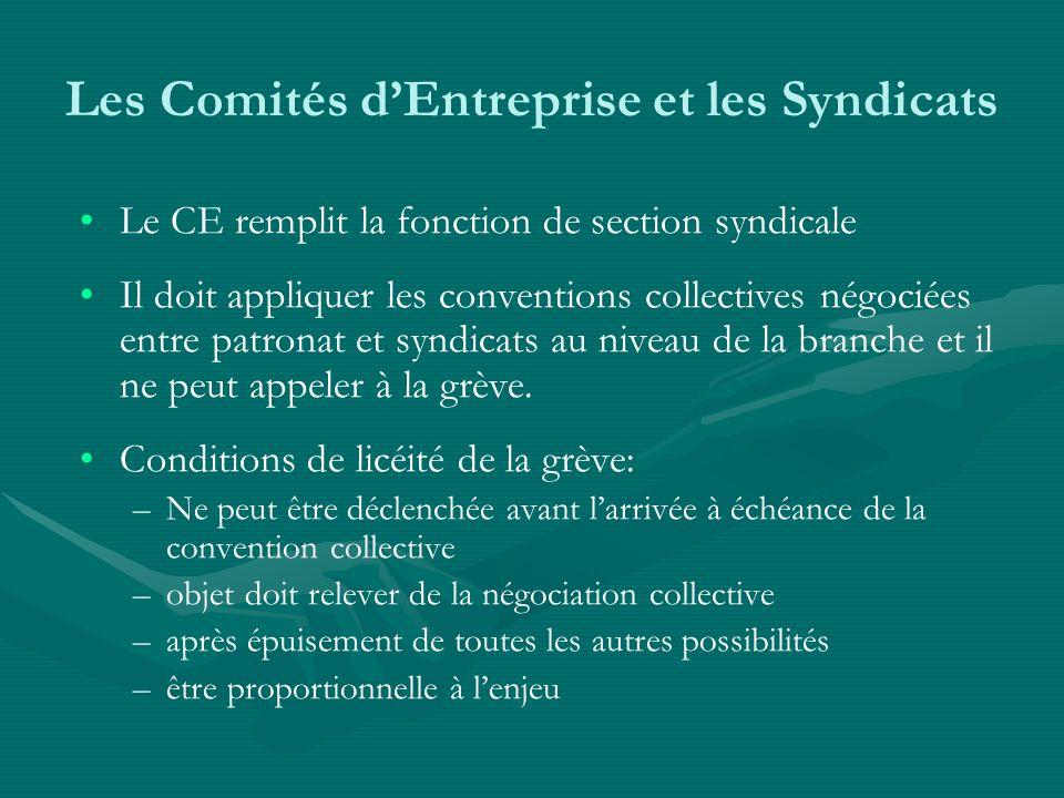Les Comités dEntreprise et les Syndicats Le CE remplit la fonction de section syndicale Il doit appliquer les conventions collectives négociées entre