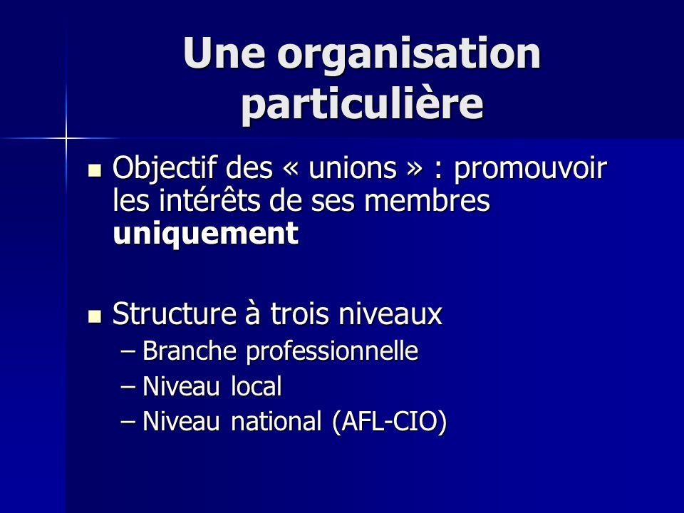 Une organisation particulière Objectif des « unions » : promouvoir les intérêts de ses membres uniquement Objectif des « unions » : promouvoir les int