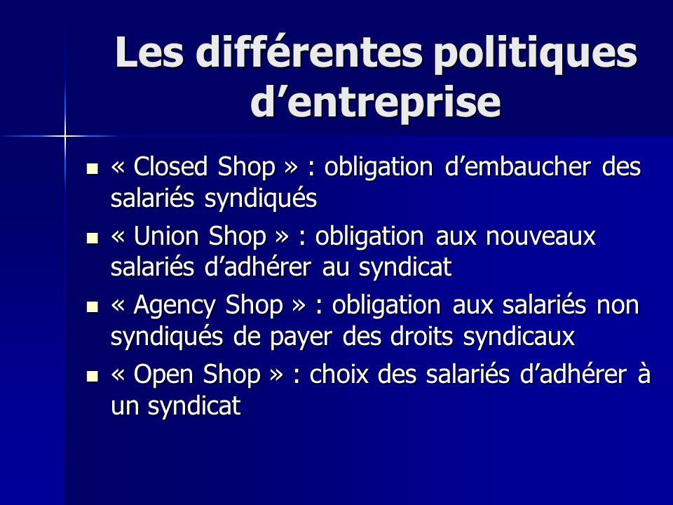 Les différentes politiques dentreprise « Closed Shop » : obligation dembaucher des salariés syndiqués « Closed Shop » : obligation dembaucher des sala