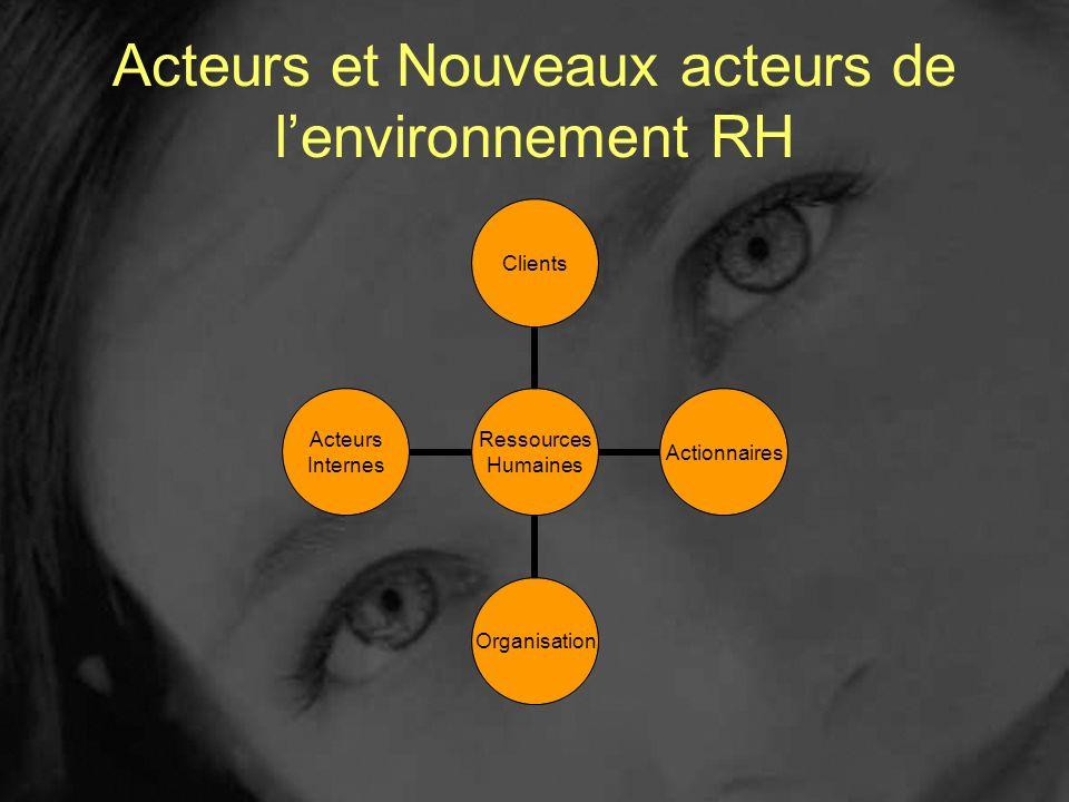 Nouvelles formes et réalités (1)… Les modifications de lorganisation RH … vers une DRH orientée objet … Management Stratégique Gestion du Changement Expertise RH Motivation OrganisationIndividus Quotidien Futur Architecture CGRH