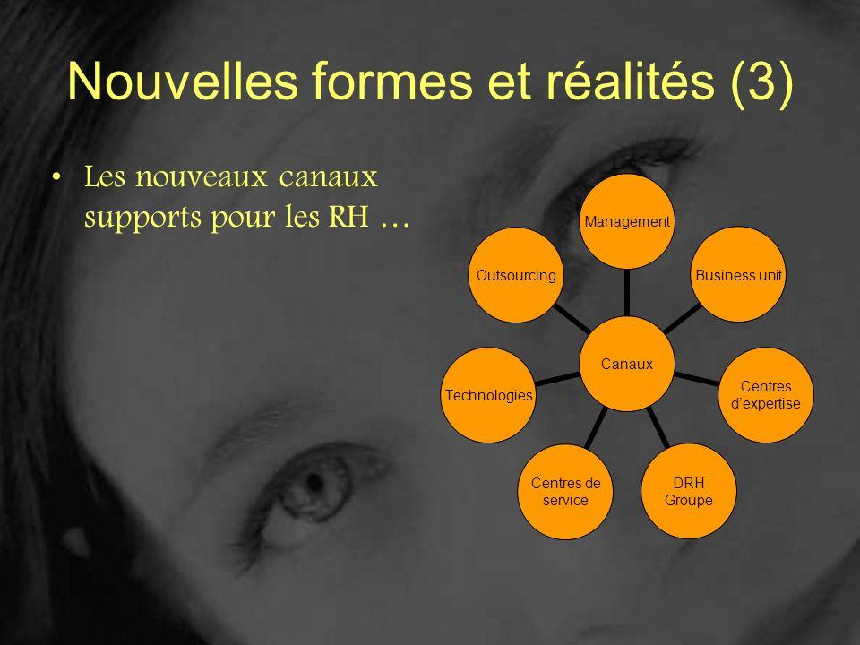 Nouvelles formes et réalités (4) Les nouvelles compétences supports pour les RH … Compétences Connaissance métier Excellence RH Manager la culture Crédibilité Architecte SIRH