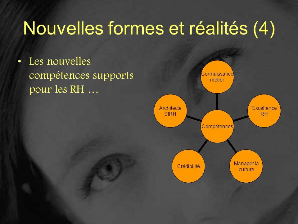 Nouvelles formes et réalités (4) Les nouvelles compétences supports pour les RH … Compétences Connaissance métier Excellence RH Manager la culture Cré