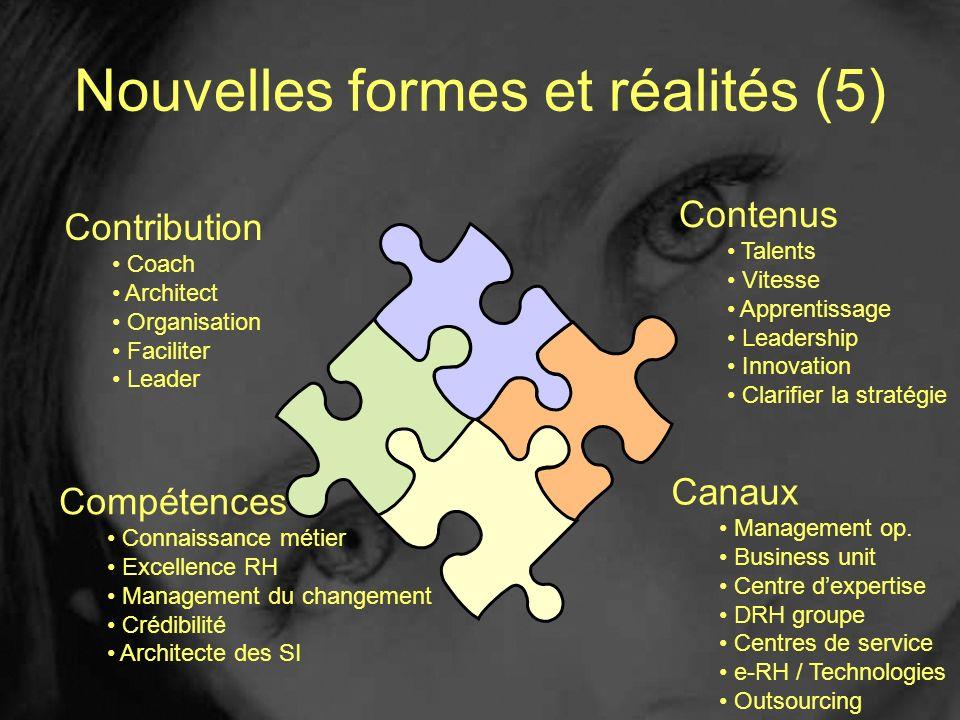 Nouvelles formes et réalités (5) Contribution Coach Architect Organisation Faciliter Leader Compétences Connaissance métier Excellence RH Management d