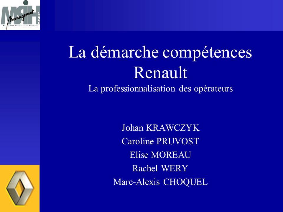 La démarche compétences Renault La professionnalisation des opérateurs Johan KRAWCZYK Caroline PRUVOST Elise MOREAU Rachel WERY Marc-Alexis CHOQUEL