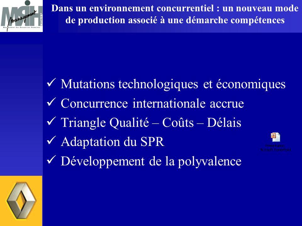 Dans un environnement concurrentiel : un nouveau mode de production associé à une démarche compétences Mutations technologiques et économiques Concurr