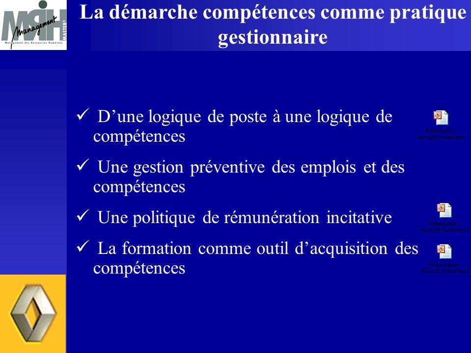 La démarche compétences comme pratique gestionnaire Dune logique de poste à une logique de compétences Une gestion préventive des emplois et des compé
