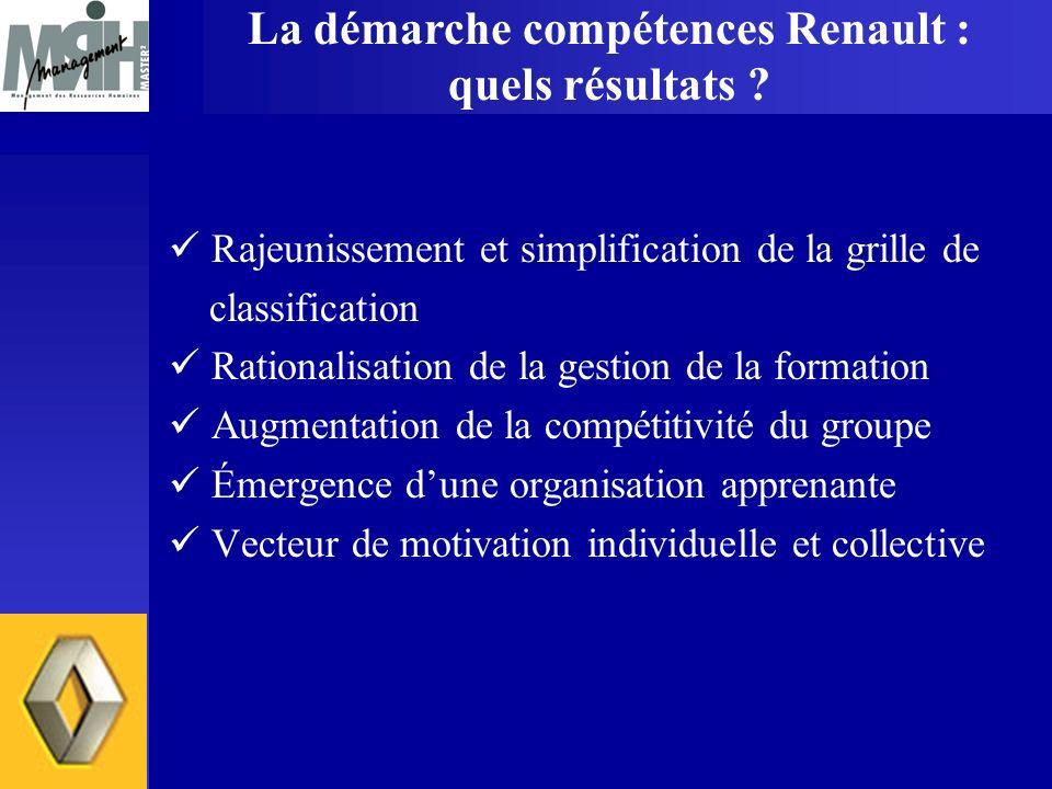 La démarche compétences Renault : quels résultats ? Rajeunissement et simplification de la grille de classification Rationalisation de la gestion de l