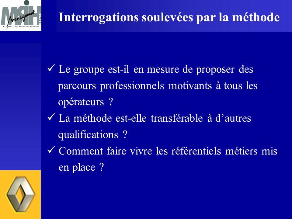 Interrogations soulevées par la méthode Le groupe est-il en mesure de proposer des parcours professionnels motivants à tous les opérateurs ? La méthod