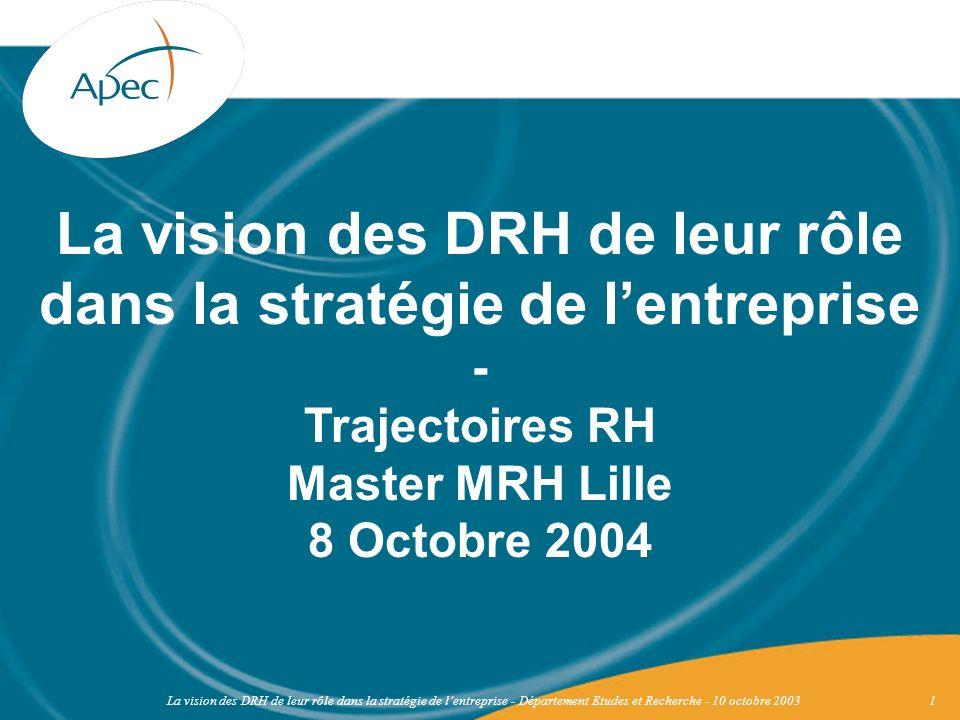 La vision des DRH de leur rôle dans la stratégie de lentreprise - Département Etudes et Recherche - 10 octobre 200312 Question : Je vais vous citer une liste de missions incombant à votre fonction de DRH.