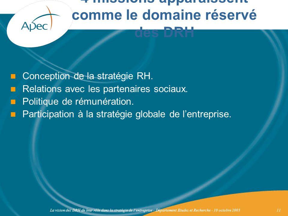 La vision des DRH de leur rôle dans la stratégie de lentreprise - Département Etudes et Recherche - 10 octobre 200311 Conception de la stratégie RH. R