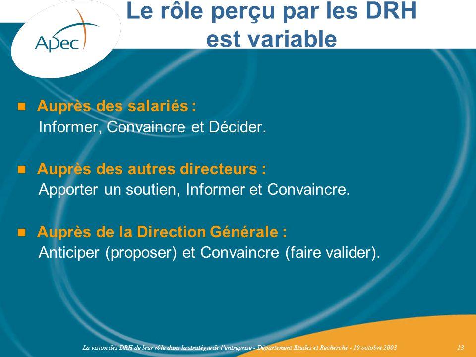 La vision des DRH de leur rôle dans la stratégie de lentreprise - Département Etudes et Recherche - 10 octobre 200313 Auprès des salariés : Informer,