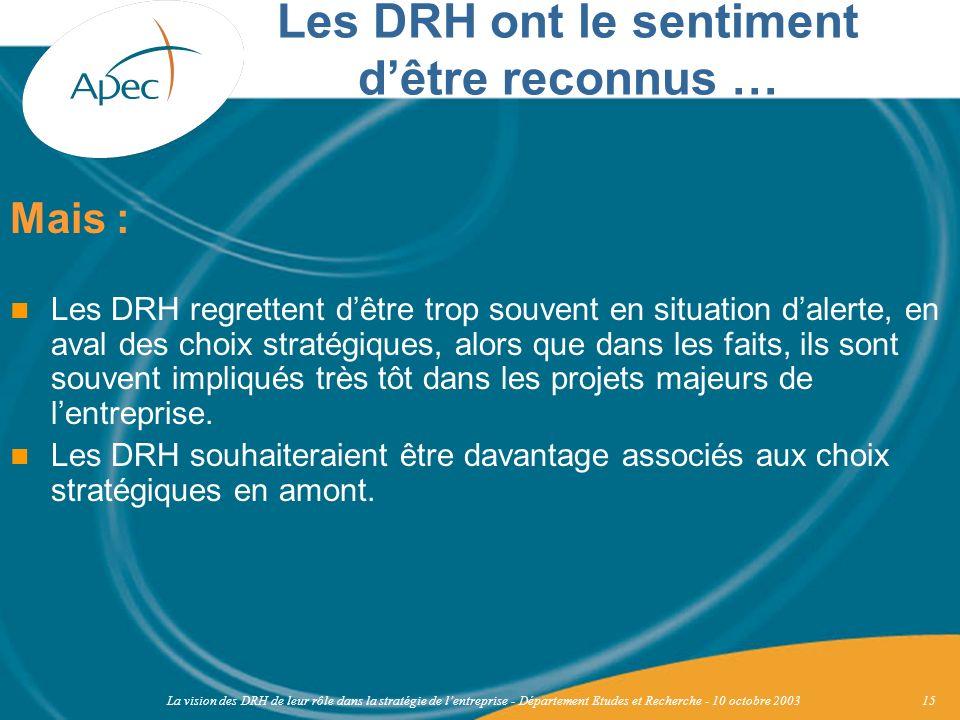 La vision des DRH de leur rôle dans la stratégie de lentreprise - Département Etudes et Recherche - 10 octobre 200315 Mais : Les DRH regrettent dêtre