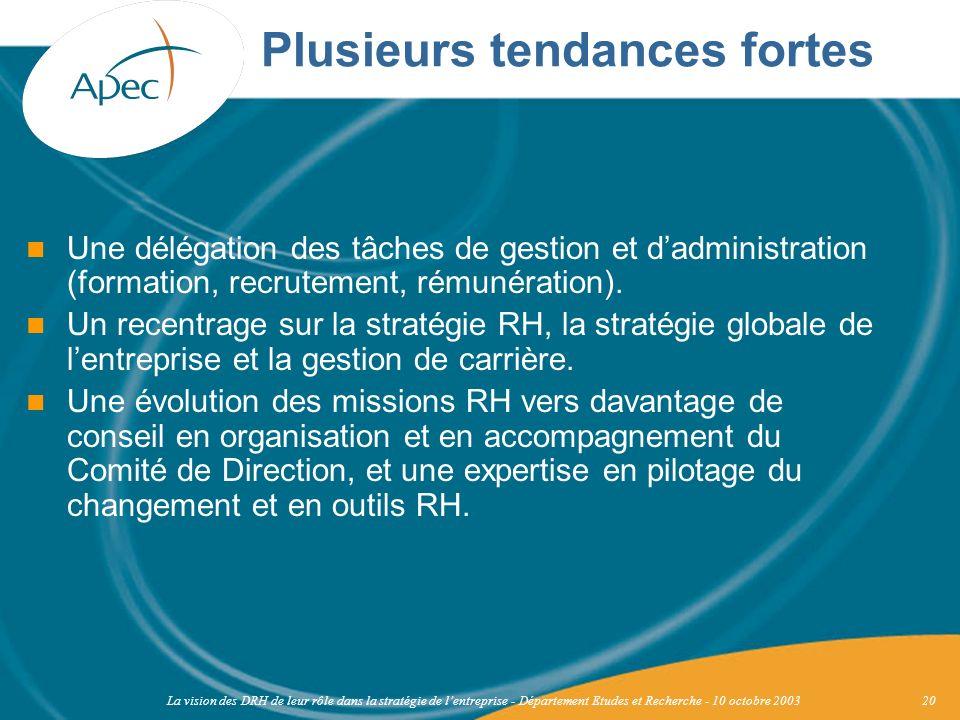 La vision des DRH de leur rôle dans la stratégie de lentreprise - Département Etudes et Recherche - 10 octobre 200320 Une délégation des tâches de ges