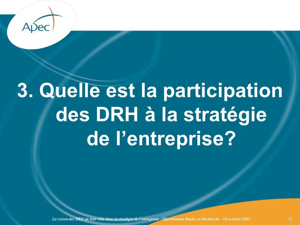 La vision des DRH de leur rôle dans la stratégie de lentreprise - Département Etudes et Recherche - 10 octobre 200322 3. Quelle est la participation d