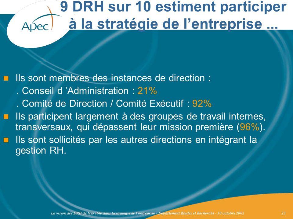 La vision des DRH de leur rôle dans la stratégie de lentreprise - Département Etudes et Recherche - 10 octobre 200323 Ils sont membres des instances d