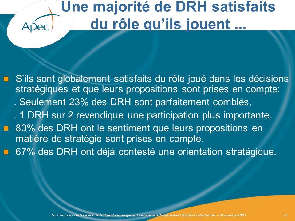 La vision des DRH de leur rôle dans la stratégie de lentreprise - Département Etudes et Recherche - 10 octobre 200325 Sils sont globalement satisfaits