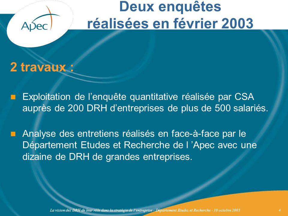 La vision des DRH de leur rôle dans la stratégie de lentreprise - Département Etudes et Recherche - 10 octobre 20034 2 travaux : Exploitation de lenqu