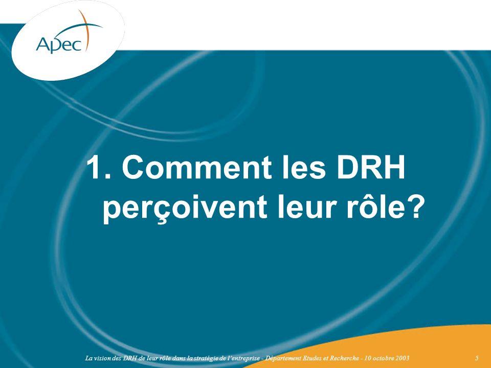 La vision des DRH de leur rôle dans la stratégie de lentreprise - Département Etudes et Recherche - 10 octobre 200326 Question : Etes-vous satisfait du rôle que vous jouez actuellement dans la prise de décision stratégique de lentreprise .