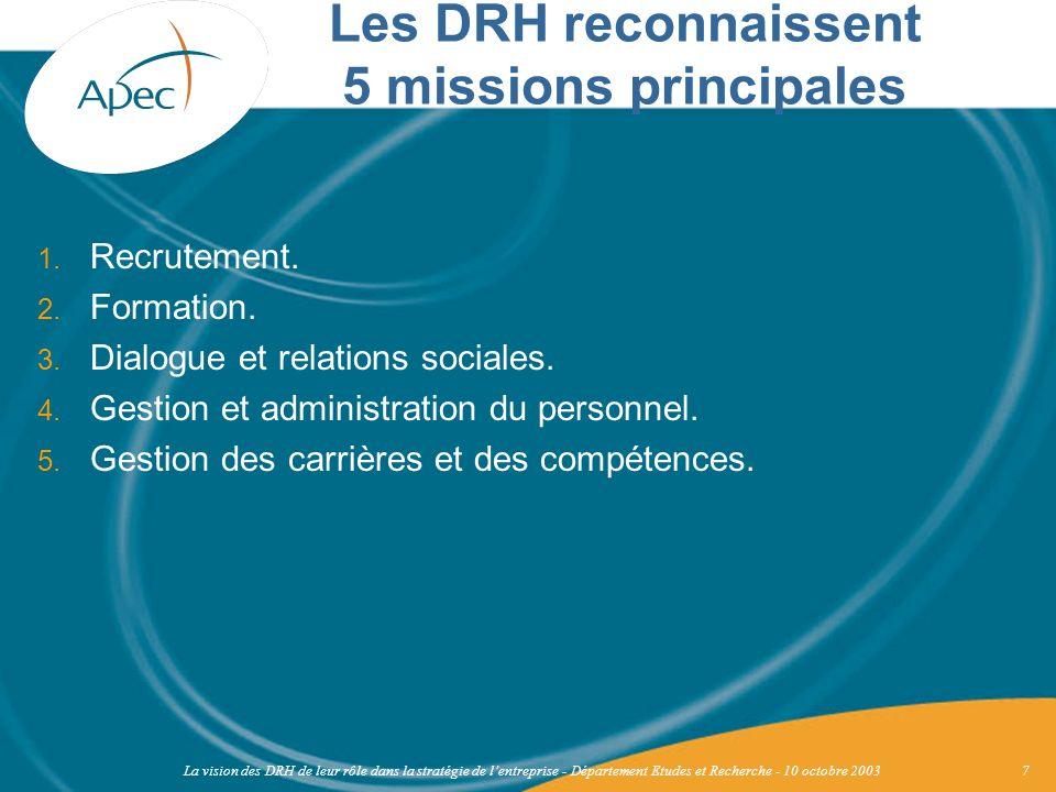 La vision des DRH de leur rôle dans la stratégie de lentreprise - Département Etudes et Recherche - 10 octobre 20038 La stratégie RH nest évoquée spontanément que par 2 DRH sur 10 … … La participation à la stratégie de lentreprise, par 1 DRH sur 10.