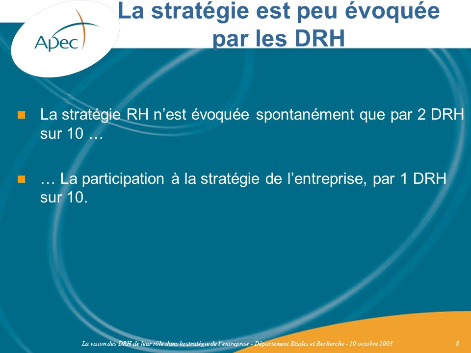 La vision des DRH de leur rôle dans la stratégie de lentreprise - Département Etudes et Recherche - 10 octobre 200319 Question : Depuis que vous êtes DRH, et parmi cette même liste de missions, pour chacune dites- moi si elle a pris … Part plus grande Part équivalente Part moins grande Non réponse Stratégie RH 76% 22%2% Stratégie globale 70% 24%2%5% Gestion de carrière et mobilité interne 65% 32%3%1% Développement doutils RH 63% 35%3%0% Communication interne54%36%6%5% Relations avec les partenaires sociaux52%42%6%1% Suivi juridique et droit social50%42%9%1% Audit et développement social47%42%5%7% Plan de formation44% 53% 3%1% Politique de rémunération41% 54% 5%0% Gestion et administration du personnel19% 55%26% 1% Une évolution variable selon les missions