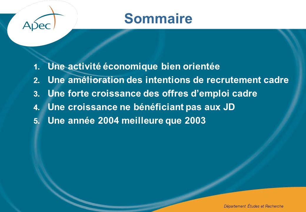 Département Études et Recherche13 Les Services aux entreprises (hors Conseil) se portent moins bien … 26% 28% 40% 34% 25% 3e trim.