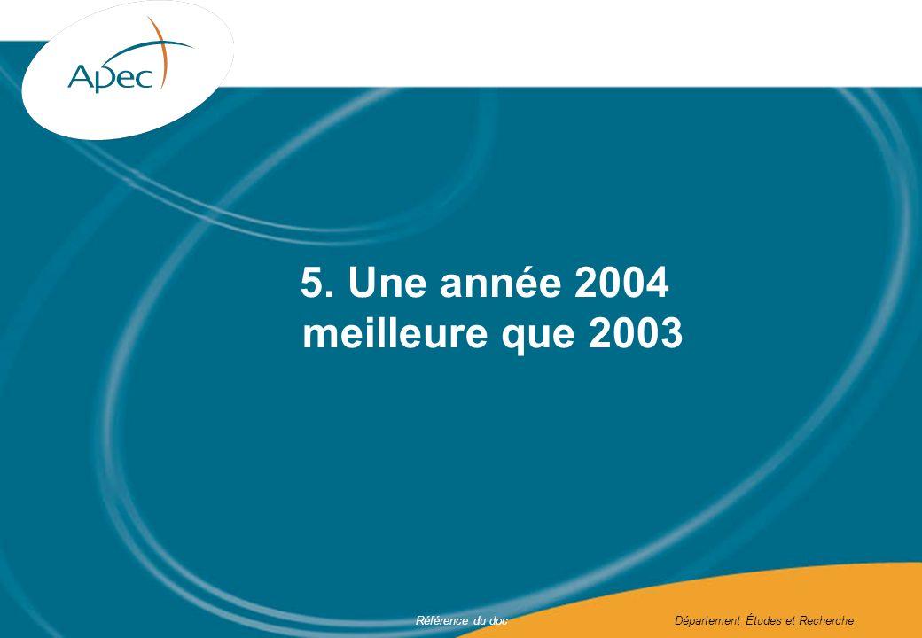 Référence du docDépartement Études et Recherche 5. Une année 2004 meilleure que 2003