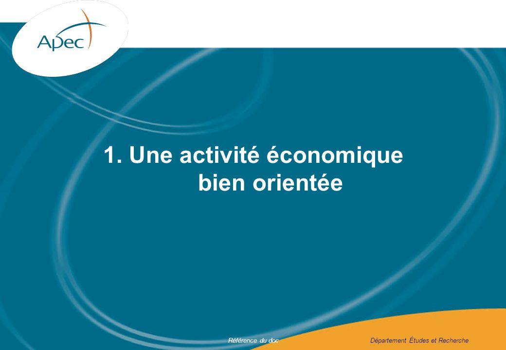 Référence du docDépartement Études et Recherche 1. Une activité économique bien orientée