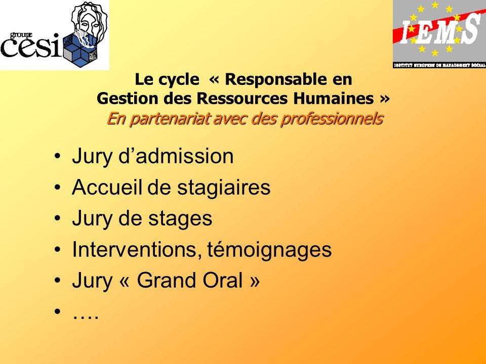 En partenariat avec des professionnels Le cycle « Responsable en Gestion des Ressources Humaines » En partenariat avec des professionnels Jury dadmission Accueil de stagiaires Jury de stages Interventions, témoignages Jury « Grand Oral » ….