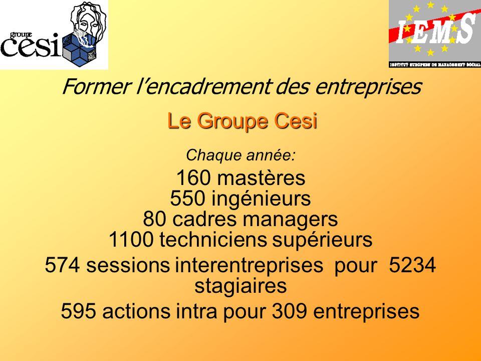 Former lencadrement des entreprises Le Groupe Cesi Chaque année: 160 mastères 550 ingénieurs 80 cadres managers 1100 techniciens supérieurs 574 sessio