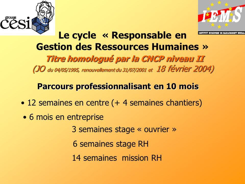 Parcours professionnalisant en 10 mois 12 semaines en centre (+ 4 semaines chantiers) 6 mois en entreprise 3 semaines stage « ouvrier » 6 semaines stage RH 14 semaines mission RH Titre homologué par la CNCP niveau II (JO du 04/05/1995, renouvellement du 31/07/2001 et 18 février 2004) Le cycle « Responsable en Gestion des Ressources Humaines » Titre homologué par la CNCP niveau II (JO du 04/05/1995, renouvellement du 31/07/2001 et 18 février 2004)