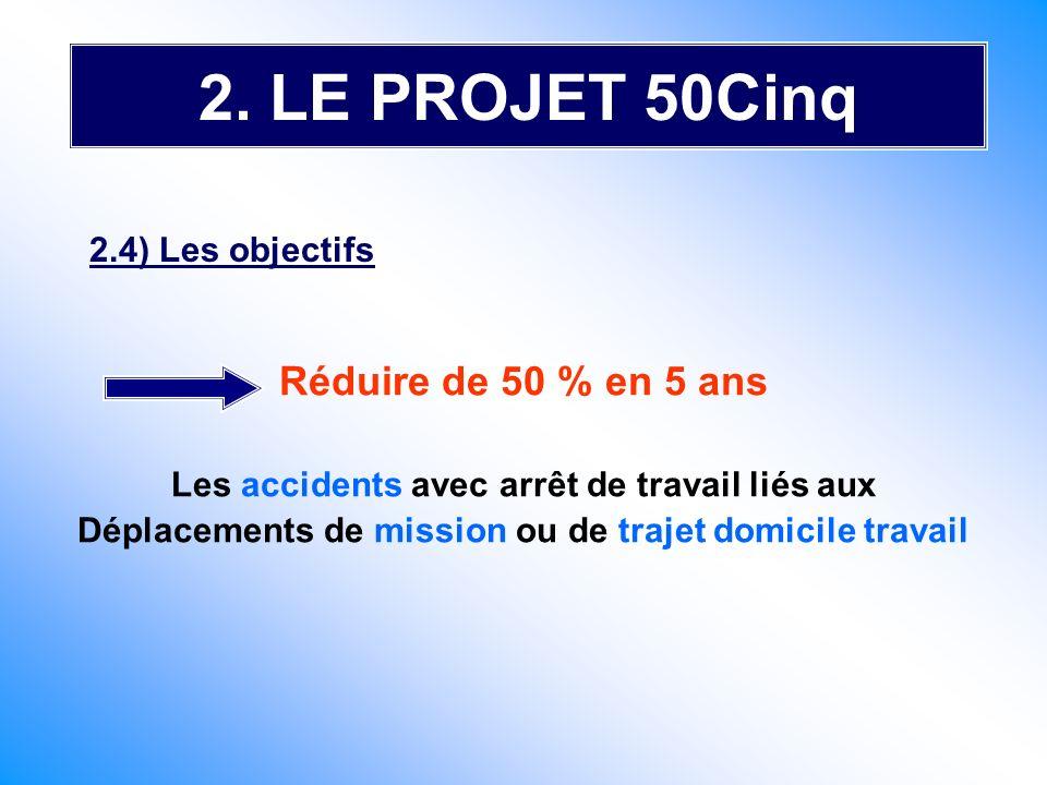 2. LE PROJET 50Cinq Réduire de 50 % en 5 ans Les accidents avec arrêt de travail liés aux Déplacements de mission ou de trajet domicile travail 2.4) L