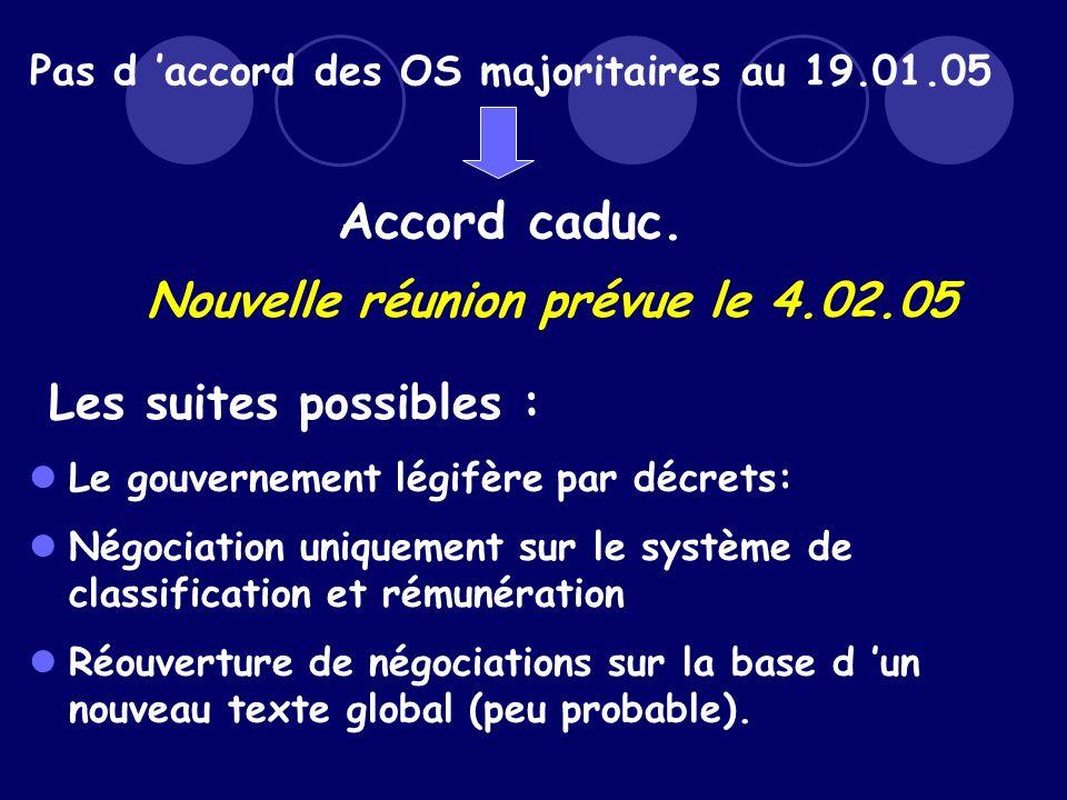 Pas d accord des OS majoritaires au 19.01.05 Accord caduc.