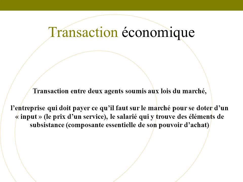 Transaction économique Transaction entre deux agents soumis aux lois du marché, lentreprise qui doit payer ce quil faut sur le marché pour se doter du