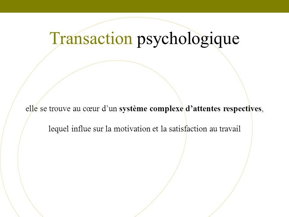 Transaction psychologique elle se trouve au cœur dun système complexe dattentes respectives, lequel influe sur la motivation et la satisfaction au tra