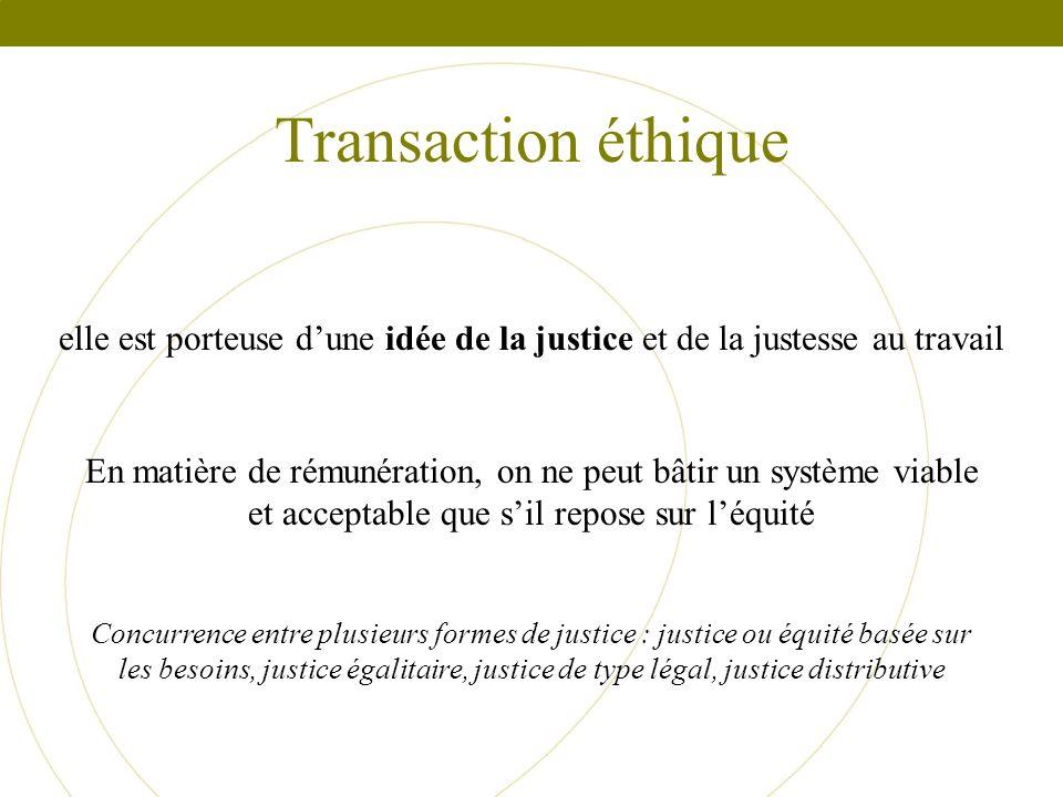 Transaction éthique elle est porteuse dune idée de la justice et de la justesse au travail En matière de rémunération, on ne peut bâtir un système via
