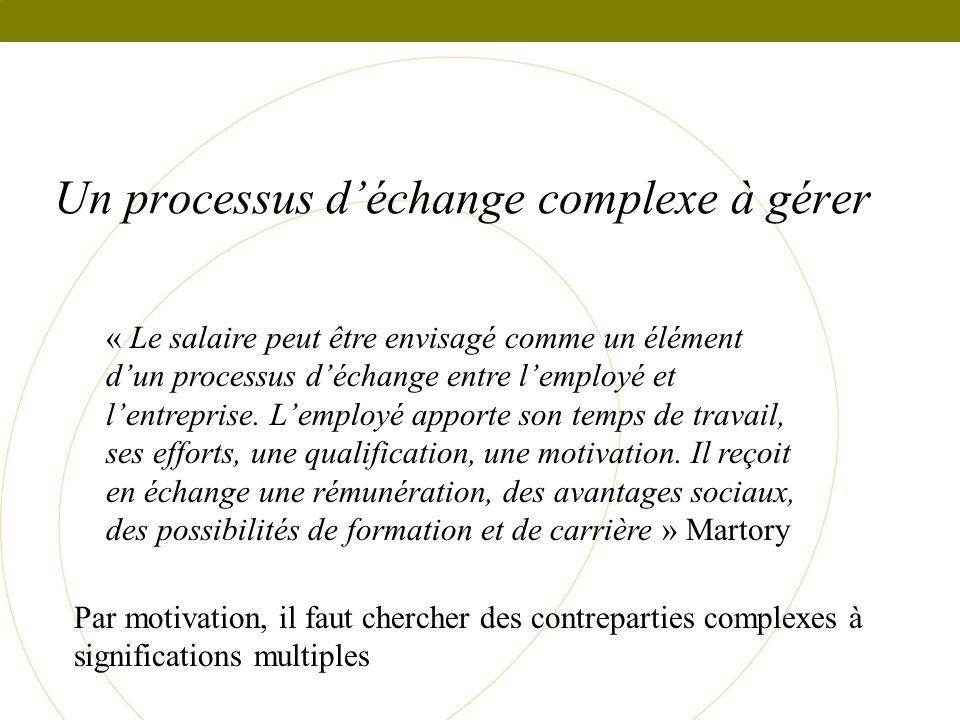 Un processus déchange complexe à gérer « Le salaire peut être envisagé comme un élément dun processus déchange entre lemployé et lentreprise. Lemployé