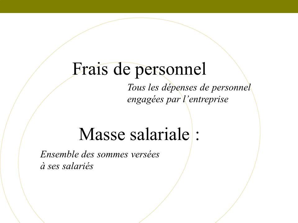 Frais de personnel Masse salariale : Tous les dépenses de personnel engagées par lentreprise Ensemble des sommes versées à ses salariés