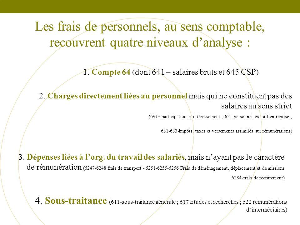 Les frais de personnels, au sens comptable, recouvrent quatre niveaux danalyse : 1. Compte 64 (dont 641 – salaires bruts et 645 CSP) 2. Charges direct