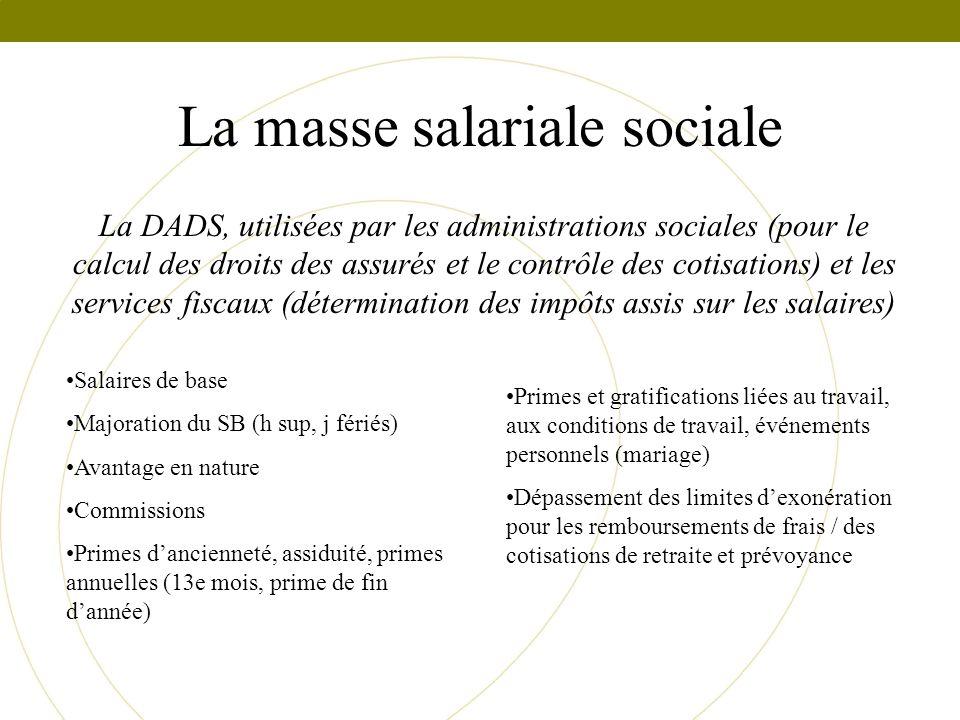 La masse salariale sociale La DADS, utilisées par les administrations sociales (pour le calcul des droits des assurés et le contrôle des cotisations)