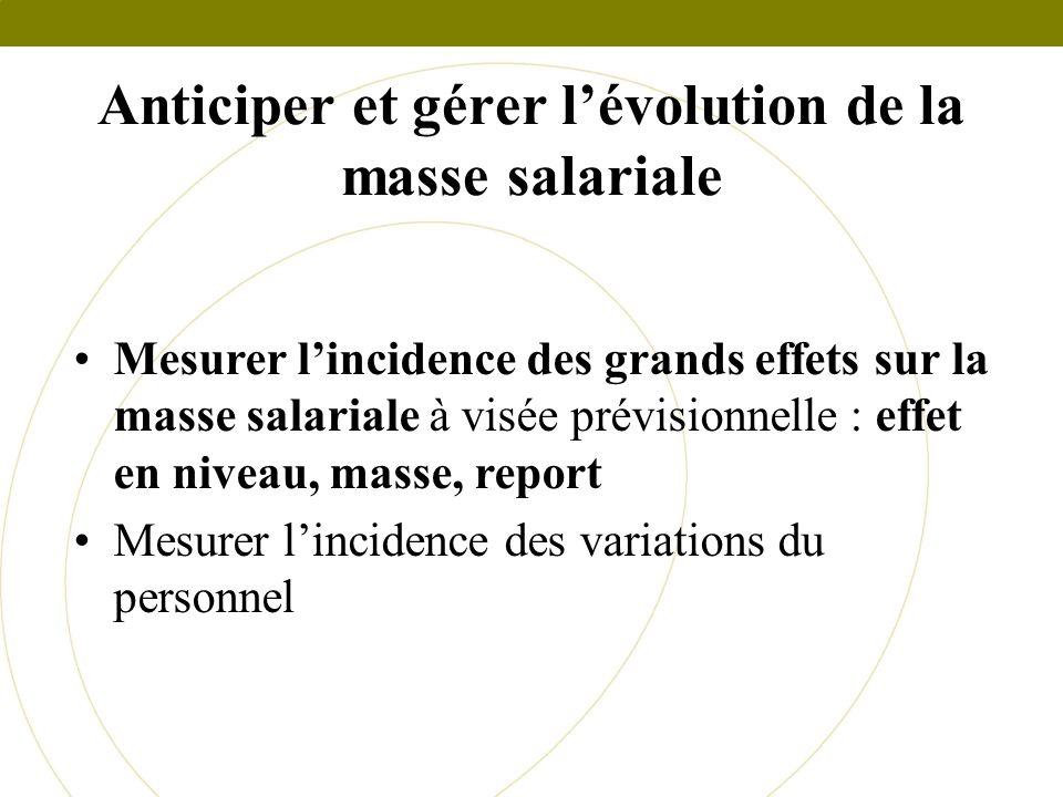 Anticiper et gérer lévolution de la masse salariale Mesurer lincidence des grands effets sur la masse salariale à visée prévisionnelle : effet en nive