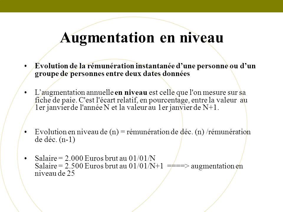 Augmentation en niveau Evolution de la rémunération instantanée dune personne ou dun groupe de personnes entre deux dates données Laugmentation annuel
