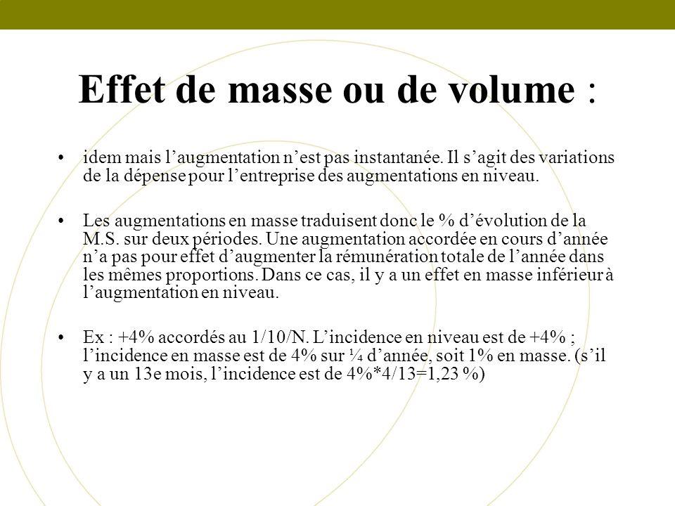 Effet de masse ou de volume : idem mais laugmentation nest pas instantanée. Il sagit des variations de la dépense pour lentreprise des augmentations e