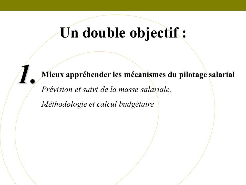 Un double objectif : Mieux appréhender les mécanismes du pilotage salarial Prévision et suivi de la masse salariale, Méthodologie et calcul budgétaire