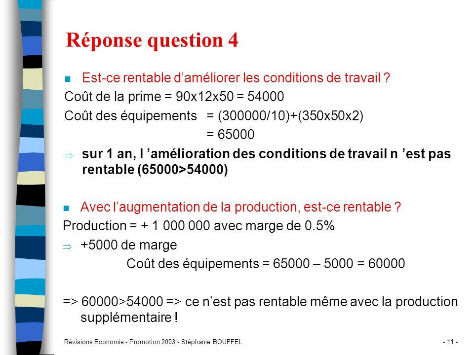 Révisions Economie - Promotion 2003 - Stéphanie BOUFFEL- 11 - Réponse question 4 n Est-ce rentable daméliorer les conditions de travail ? Coût de la p
