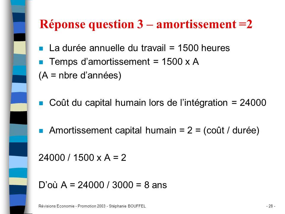 Révisions Economie - Promotion 2003 - Stéphanie BOUFFEL- 28 - Réponse question 3 – amortissement =2 n La durée annuelle du travail = 1500 heures n Tem