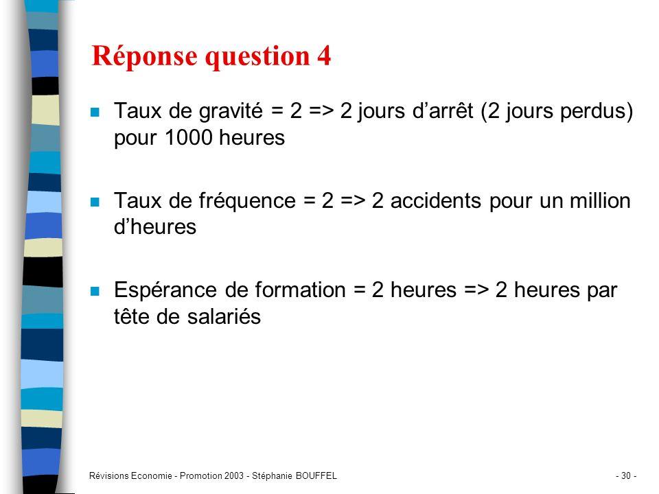 Révisions Economie - Promotion 2003 - Stéphanie BOUFFEL- 30 - Réponse question 4 n Taux de gravité = 2 => 2 jours darrêt (2 jours perdus) pour 1000 he