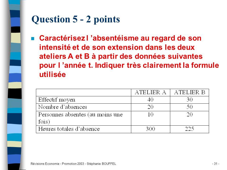 Révisions Economie - Promotion 2003 - Stéphanie BOUFFEL- 31 - Question 5 - 2 points n Caractérisez l absentéisme au regard de son intensité et de son