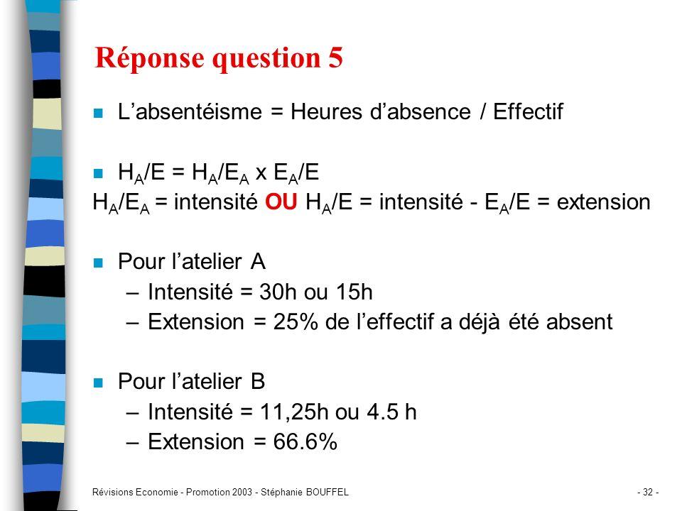 Révisions Economie - Promotion 2003 - Stéphanie BOUFFEL- 32 - Réponse question 5 n Labsentéisme = Heures dabsence / Effectif n H A /E = H A /E A x E A